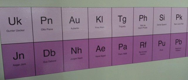 The Periodic Table of Art (Extract)